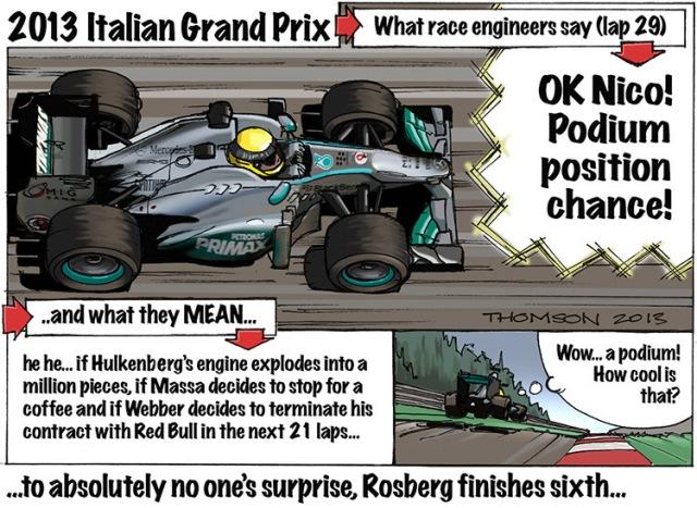 2013 Italian GP Thomson